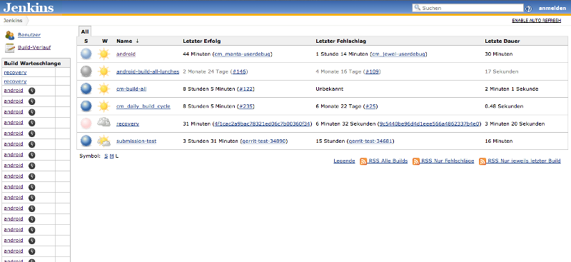 Jenkins Test Automation   Jenkins Automated Testing With